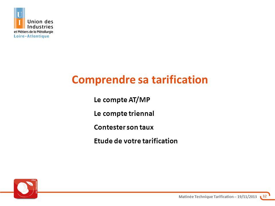 Matinée Technique Tarification – 19/11/2013 32 Comprendre sa tarification Le compte AT/MP Le compte triennal Contester son taux Etude de votre tarific