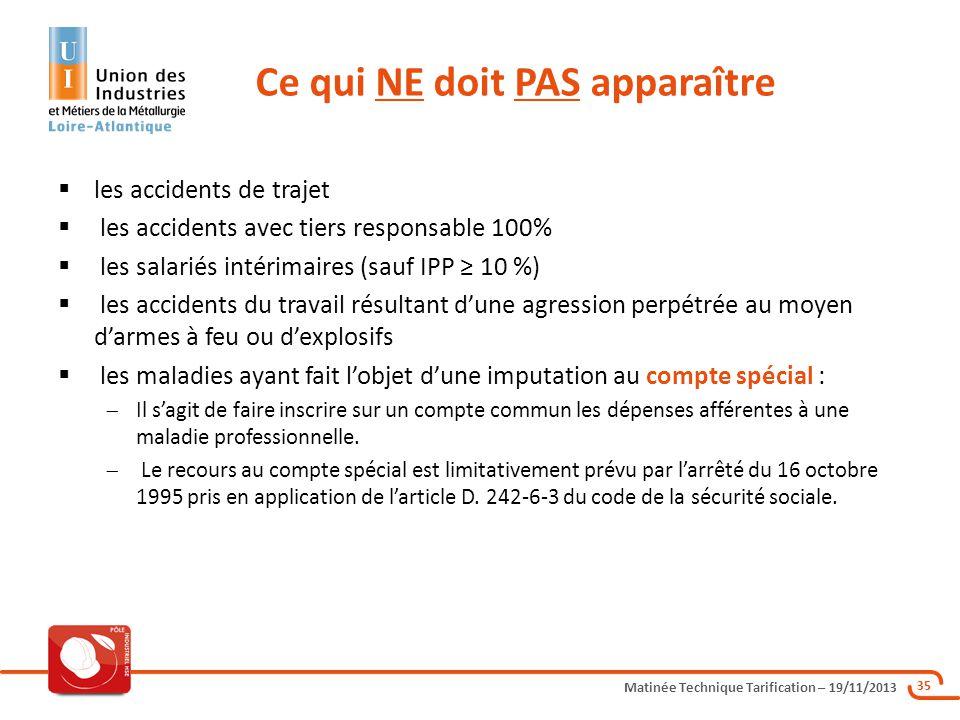 Matinée Technique Tarification – 19/11/2013 35 les accidents de trajet les accidents avec tiers responsable 100% les salariés intérimaires (sauf IPP 1
