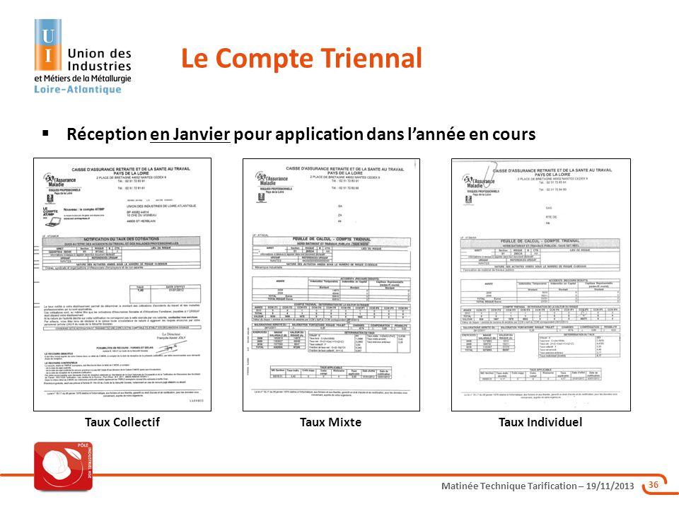 Matinée Technique Tarification – 19/11/2013 36 Réception en Janvier pour application dans lannée en cours Le Compte Triennal Taux CollectifTaux MixteT
