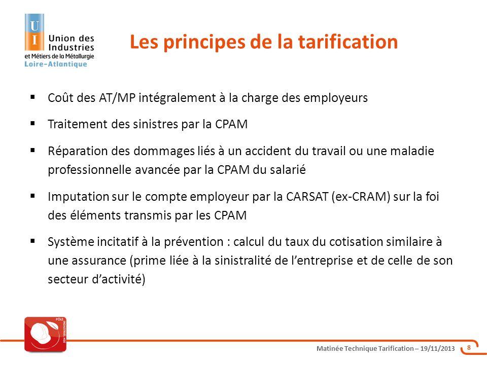 Matinée Technique Tarification – 19/11/2013 8 Coût des AT/MP intégralement à la charge des employeurs Traitement des sinistres par la CPAM Réparation