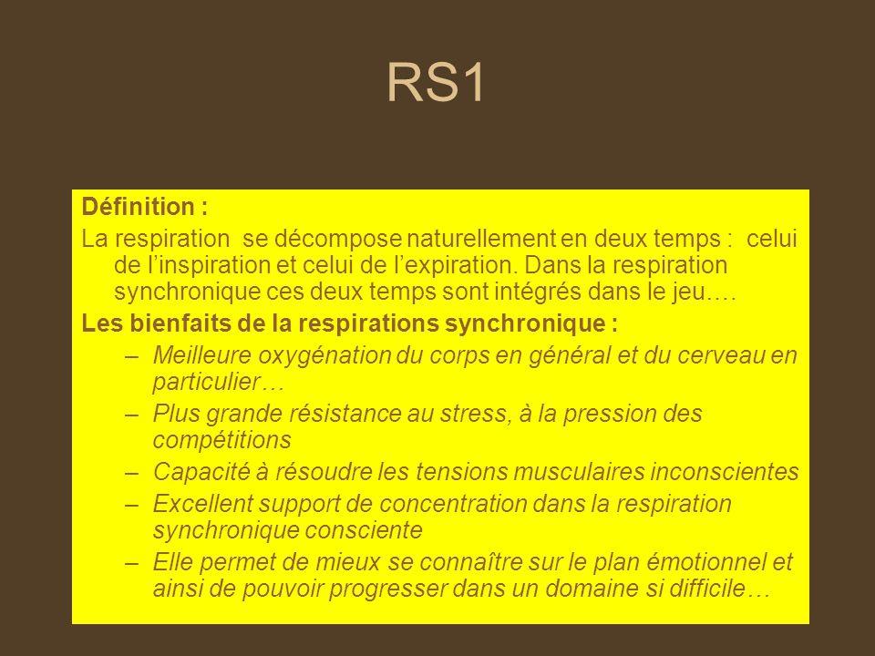 RS1 Définition : La respiration se décompose naturellement en deux temps : celui de linspiration et celui de lexpiration. Dans la respiration synchron