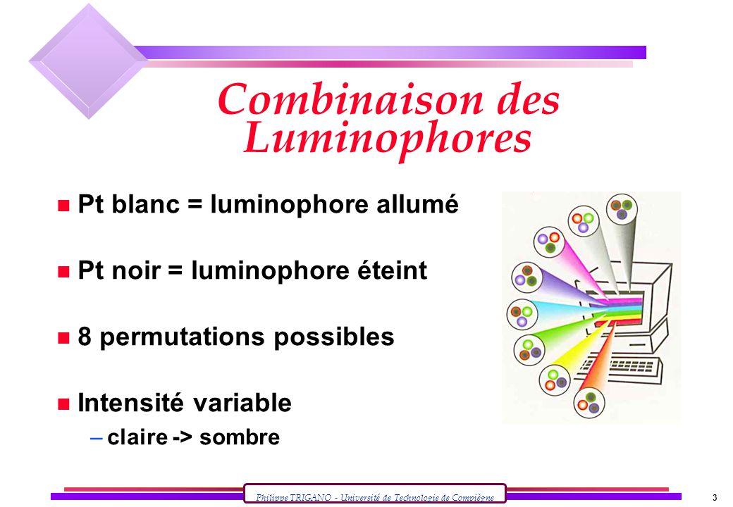 Philippe TRIGANO - Université de Technologie de Compiègne 4 Les couleurs sur limprimante n Encres colorées n Superposition des encres n Combinaison des points de différentes couleurs