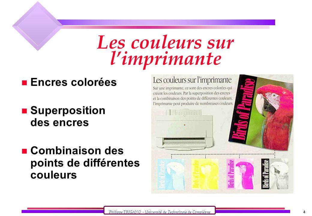 Philippe TRIGANO - Université de Technologie de Compiègne 5 Points dencre colorée n Noir n Magenta n Cyan n Jaune