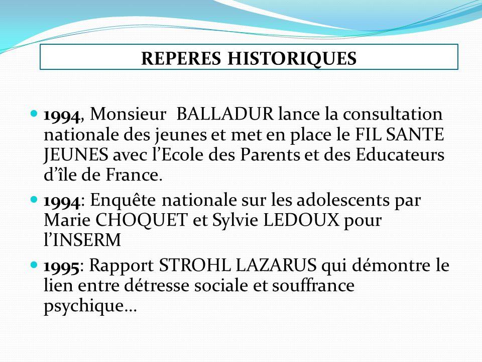 1994, Monsieur BALLADUR lance la consultation nationale des jeunes et met en place le FIL SANTE JEUNES avec lEcole des Parents et des Educateurs dîle de France.