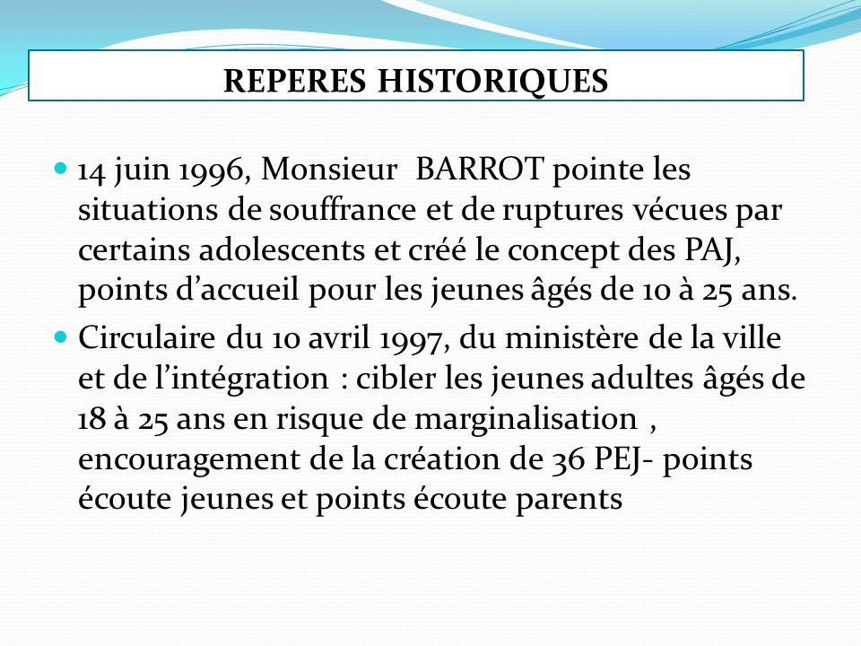 REPERES HISTORIQUES 14 juin 1996, Monsieur BARROT pointe les situations de souffrance et de ruptures vécues par certains adolescents et créé le concept des PAJ, points daccueil pour les jeunes âgés de 10 à 25 ans.
