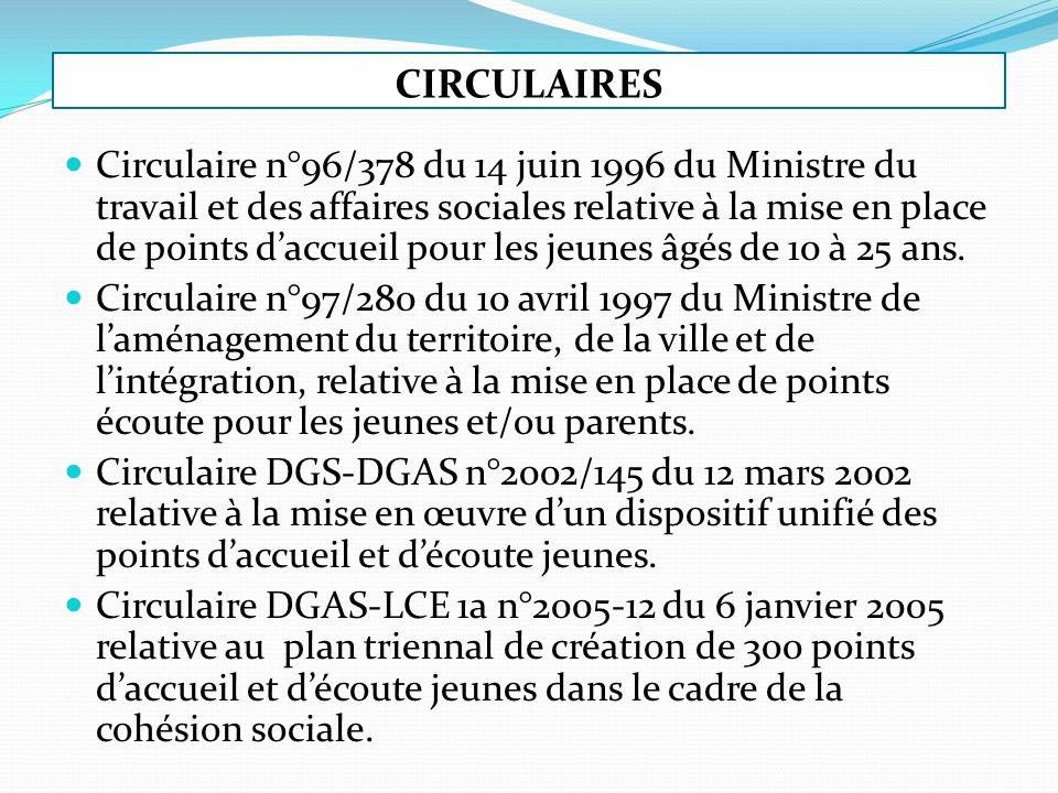 CIRCULAIRES Circulaire n°96/378 du 14 juin 1996 du Ministre du travail et des affaires sociales relative à la mise en place de points daccueil pour les jeunes âgés de 10 à 25 ans.