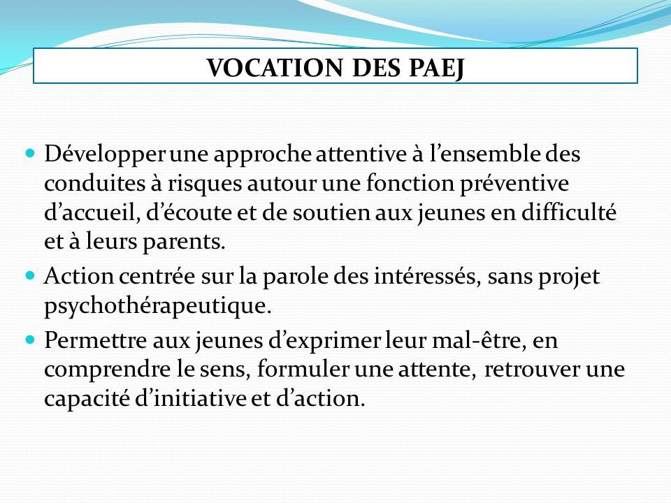 VOCATION DES PAEJ Développer une approche attentive à lensemble des conduites à risques autour une fonction préventive daccueil, découte et de soutien aux jeunes en difficulté et à leurs parents.