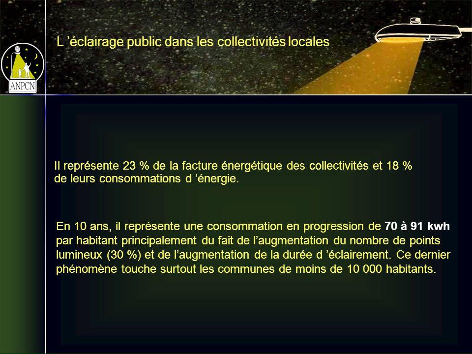 L éclairage public dans les collectivités locales Il représente 23 % de la facture énergétique des collectivités et 18 % de leurs consommations d énergie.