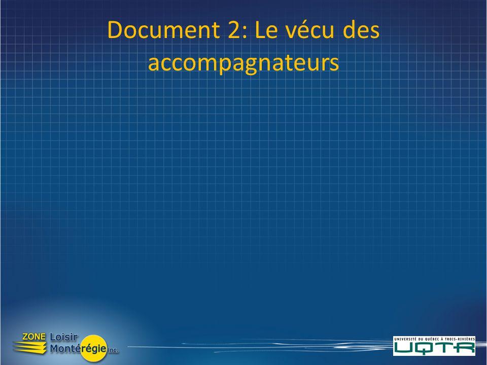 Document 2: Le vécu des accompagnateurs OBJECTIFS Documenter les perceptions des accompagnateurs quant à lintégration Cerner les facteurs facilitant et limitant le travail des accompagnateurs