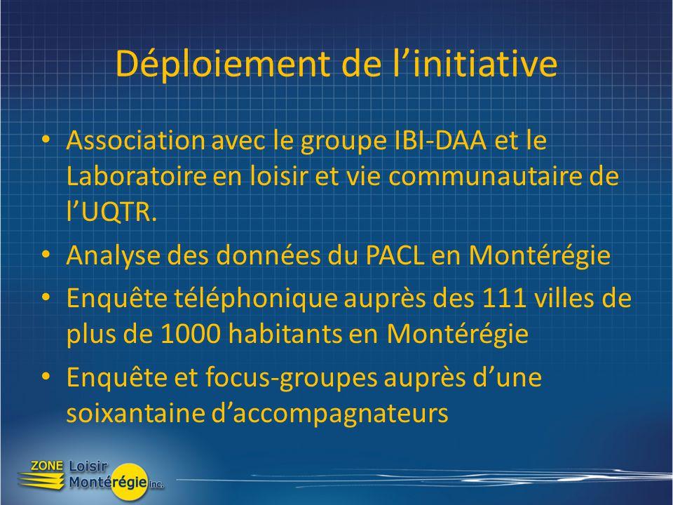 Déploiement de linitiative Association avec le groupe IBI-DAA et le Laboratoire en loisir et vie communautaire de lUQTR.
