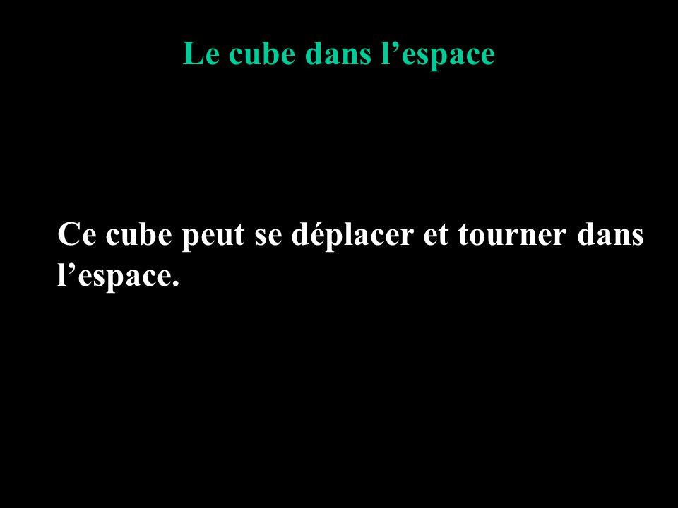 Ctrl-F1 : obtenir la vue initiale 6 : faire tourner deux fois de suite le cube suivant 3 arêtes différentes Esc : pour arrêter lanimation.