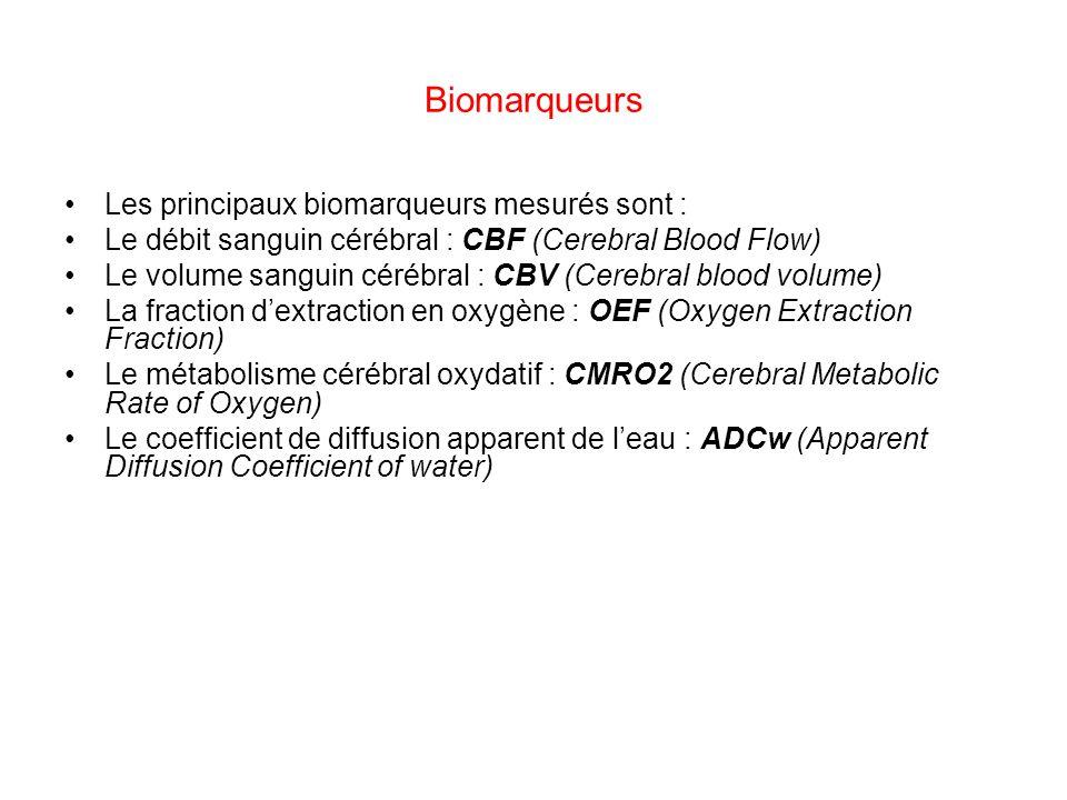 Les principaux biomarqueurs mesurés sont : Le débit sanguin cérébral : CBF (Cerebral Blood Flow) Le volume sanguin cérébral : CBV (Cerebral blood volu