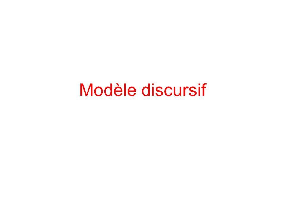 Modèle discursif