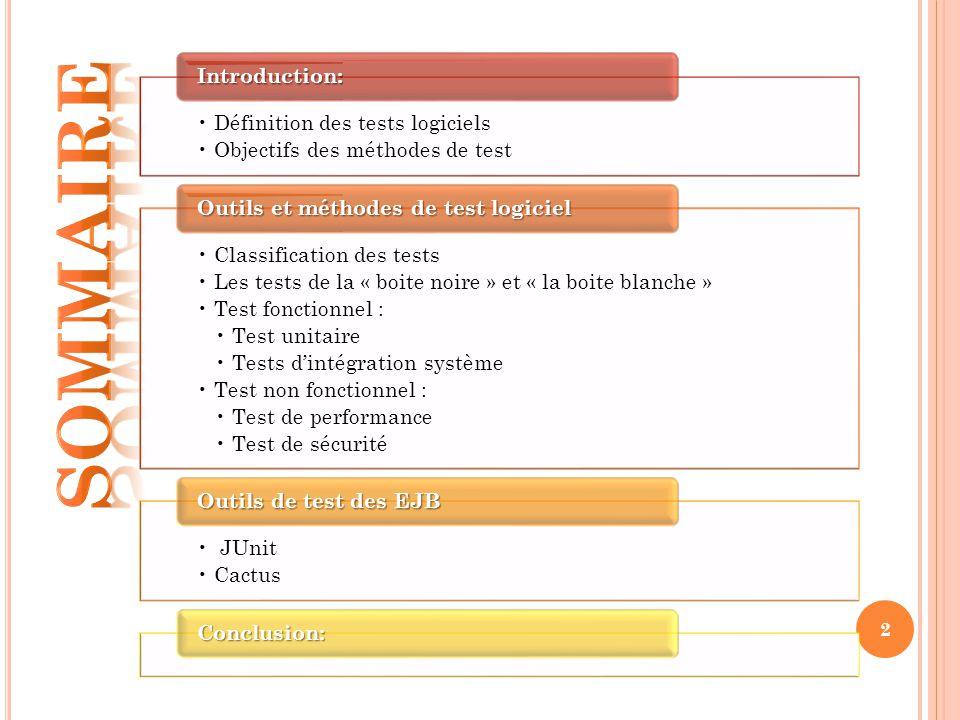 Définition des tests logiciels Objectifs des méthodes de test Introduction: Classification des tests Les tests de la « boite noire » et « la boite bla