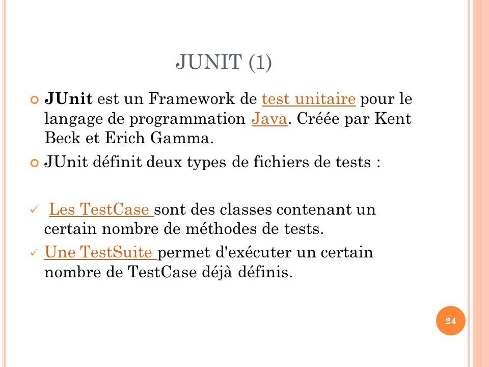 JUnit est un Framework de test unitaire pour le langage de programmation Java. Créée par Kent Beck et Erich Gamma.test unitaireJava JUnit définit deux