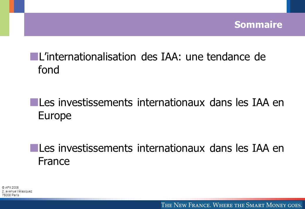 © AFII 2005 2, avenue Vélasquez 75008 Paris Sommaire Linternationalisation des IAA: une tendance de fond Les investissements internationaux dans les IAA en Europe Les investissements internationaux dans les IAA en France