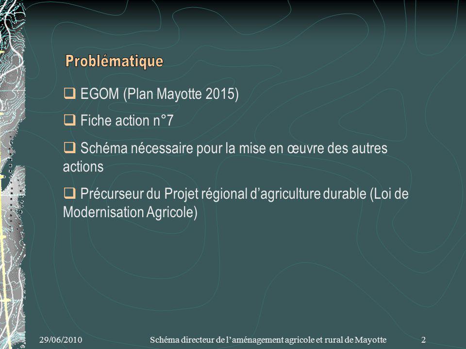 29/06/2010 Schéma directeur de laménagement agricole et rural de Mayotte 2 EGOM (Plan Mayotte 2015) Fiche action n°7 Schéma nécessaire pour la mise en œuvre des autres actions Précurseur du Projet régional dagriculture durable (Loi de Modernisation Agricole)
