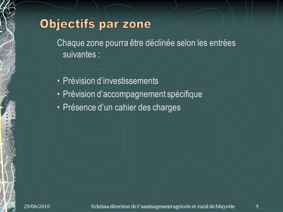 29/06/2010 Schéma directeur de laménagement agricole et rural de Mayotte 5 Chaque zone pourra être déclinée selon les entrées suivantes : Prévision dinvestissements Prévision daccompagnement spécifique Présence dun cahier des charges