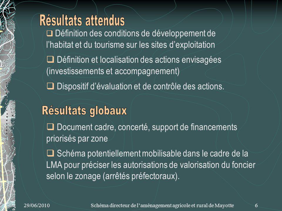 29/06/2010 Schéma directeur de laménagement agricole et rural de Mayotte 6 Document cadre, concerté, support de financements priorisés par zone Schéma potentiellement mobilisable dans le cadre de la LMA pour préciser les autorisations de valorisation du foncier selon le zonage (arrêtés préfectoraux).