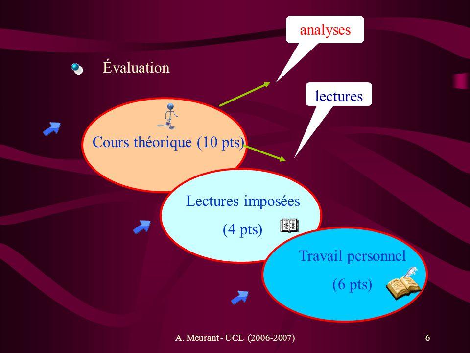 A. Meurant - UCL (2006-2007)6 Évaluation Cours théorique (10 pts) analyses lectures Lectures imposées (4 pts) Travail personnel (6 pts)