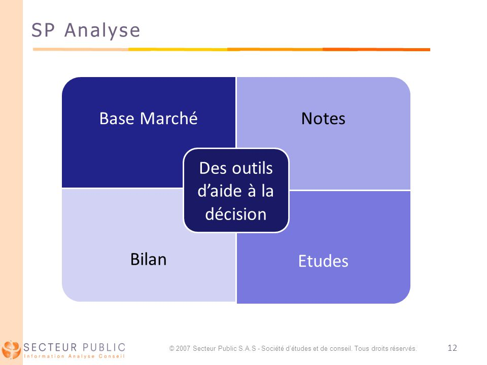 12 SP Analyse Base MarchéNotes BilanEtudes Des outils daide à la décision © 2007 Secteur Public S.A.S - Société détudes et de conseil.