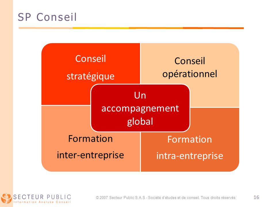 16 SP Conseil Conseil stratégique Conseil opérationnel Formation inter-entreprise Formation intra-entreprise Un accompagnement global © 2007 Secteur P