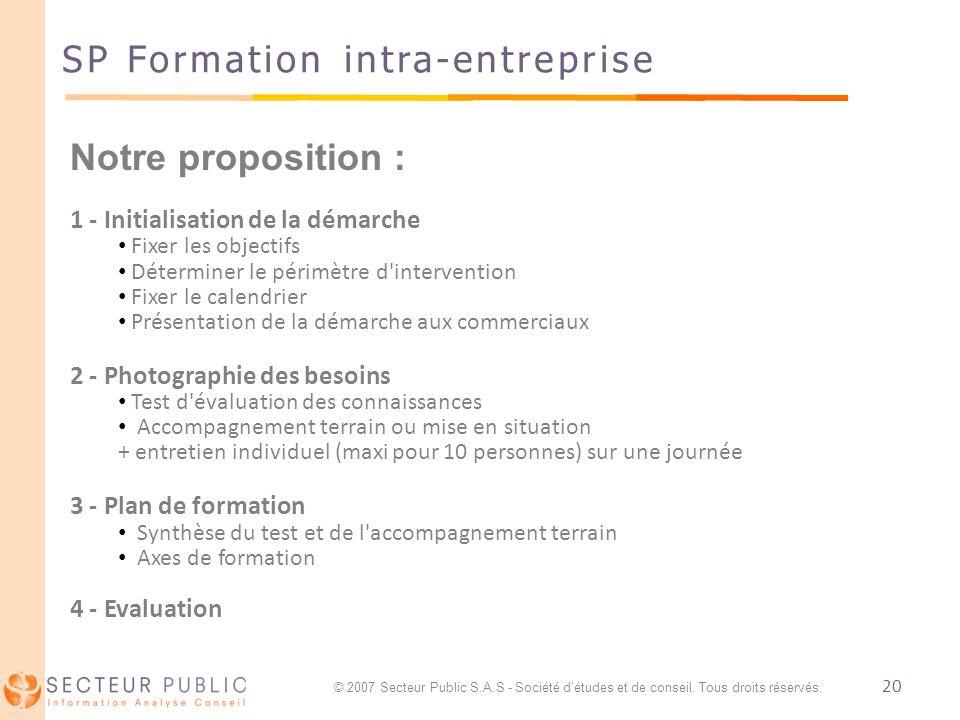 20 SP Formation intra-entreprise Notre proposition : 1 - Initialisation de la démarche Fixer les objectifs Déterminer le périmètre d'intervention Fixe