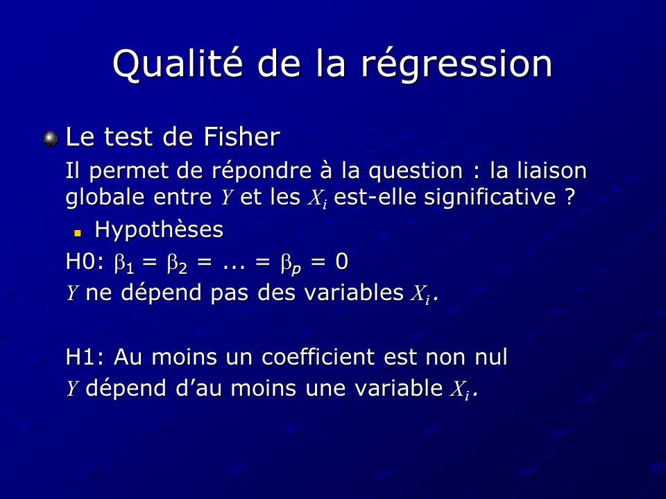 Qualité de la régression Le test de Fisher Il permet de répondre à la question : la liaison globale entre Y et les X i est-elle significative ? Hypoth