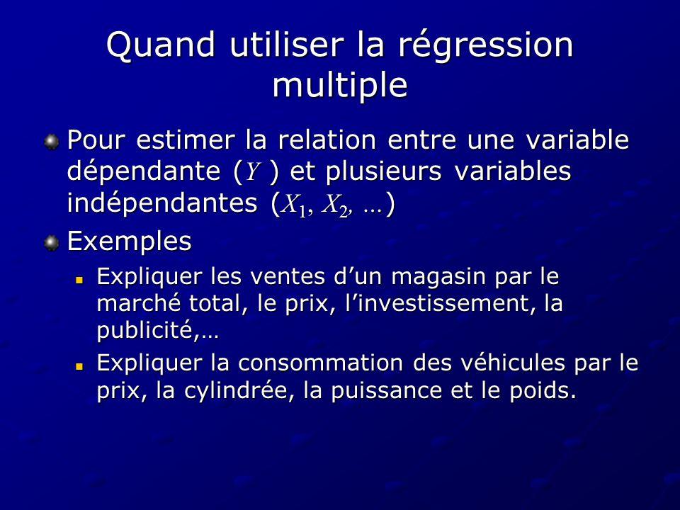Quand utiliser la régression multiple Pour estimer la relation entre une variable dépendante ( Y ) et plusieurs variables indépendantes ( X 1, X 2, …