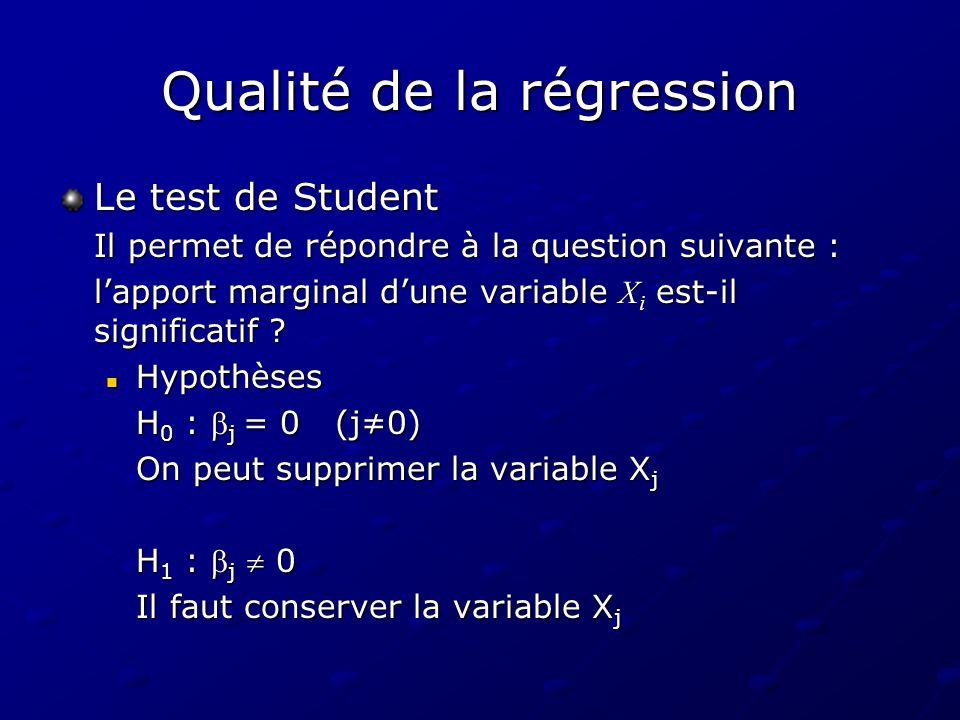 Qualité de la régression Le test de Student Il permet de répondre à la question suivante : lapport marginal dune variable X i est-il significatif ? Hy