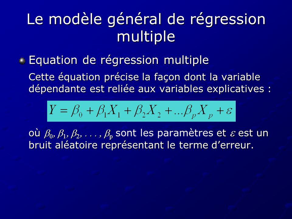 Le modèle général de régression multiple Les termes de léquation i ème observation de Y Terme constant Influence de la variable X 1 Influence de la variable X p Résidu de la i ème observation