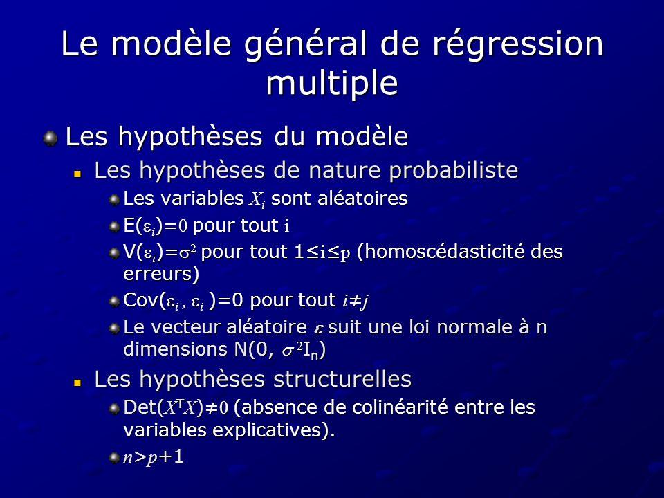 Le modèle général de régression multiple Les hypothèses du modèle Les hypothèses de nature probabiliste Les hypothèses de nature probabiliste Les vari