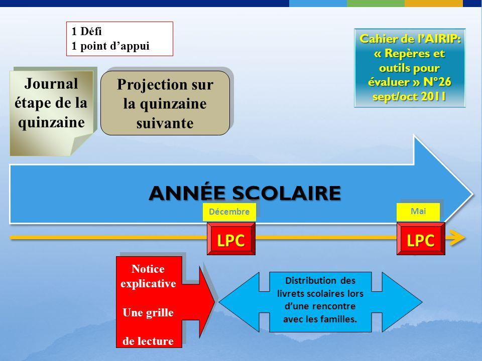 ANNÉE SCOLAIRE Décembre Mai LPCLPC Journal étape de la quinzaine 1 Défi 1 point dappui Projection sur la quinzaine suivante Distribution des livrets s