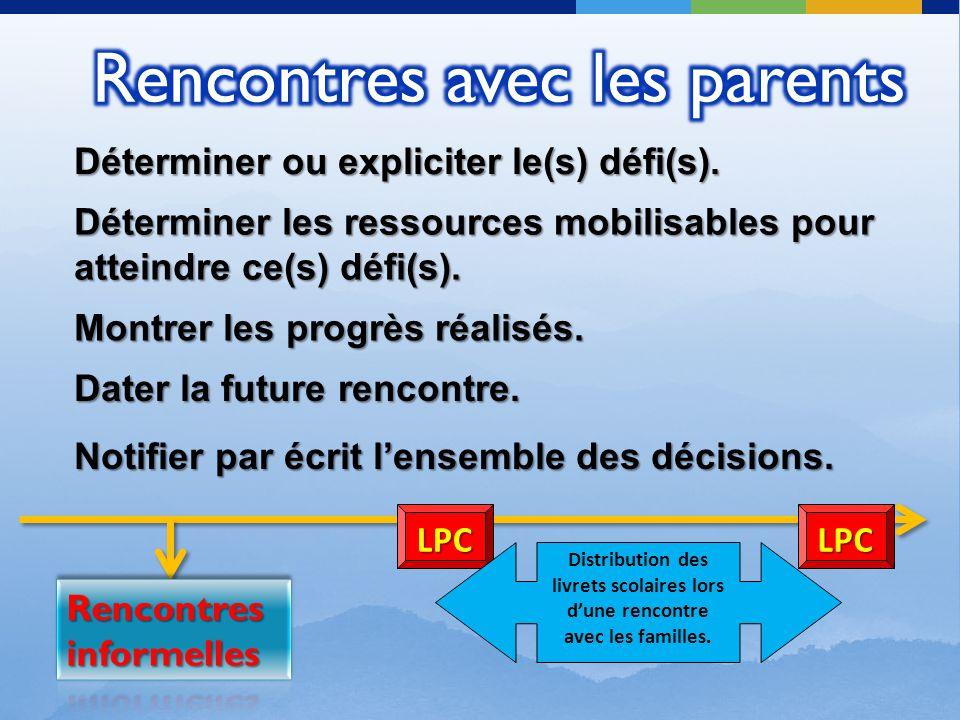LPCLPC Distribution des livrets scolaires lors dune rencontre avec les familles. Déterminer ou expliciter le(s) défi(s). Dater la future rencontre. Dé
