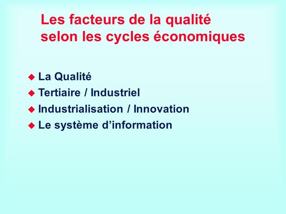 Les facteurs de la qualité selon les cycles économiques La Qualité Tertiaire / Industriel Industrialisation / Innovation Le système dinformation