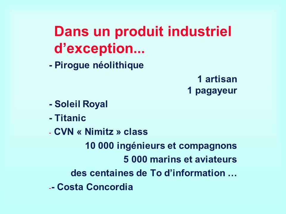 Dans un produit industriel dexception... - Pirogue néolithique 1 artisan 1 pagayeur - Soleil Royal - Titanic CVN « Nimitz » class 10 000 ingénieurs et