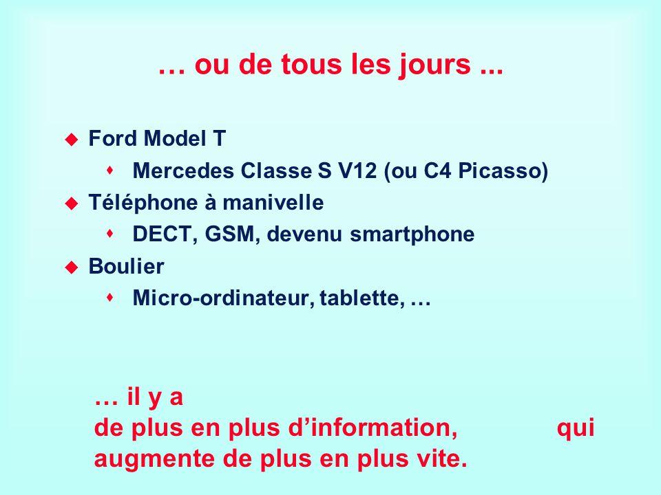 Ford Model T Mercedes Classe S V12 (ou C4 Picasso) Téléphone à manivelle DECT, GSM, devenu smartphone Boulier Micro-ordinateur, tablette, … … ou de to
