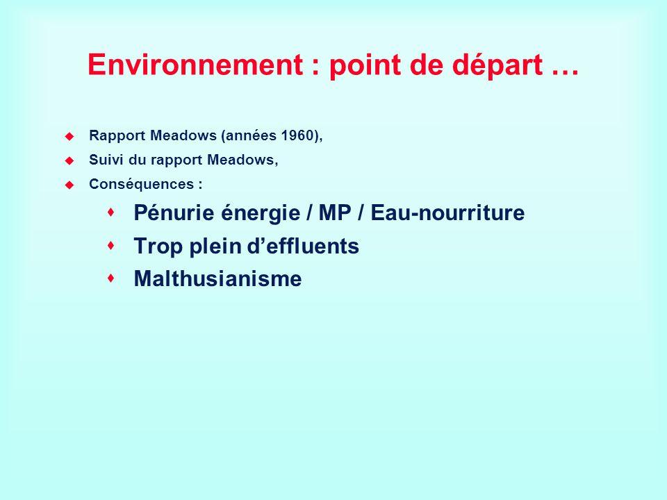 Environnement : point de départ … Rapport Meadows (années 1960), Suivi du rapport Meadows, Conséquences : Pénurie énergie / MP / Eau-nourriture Trop p
