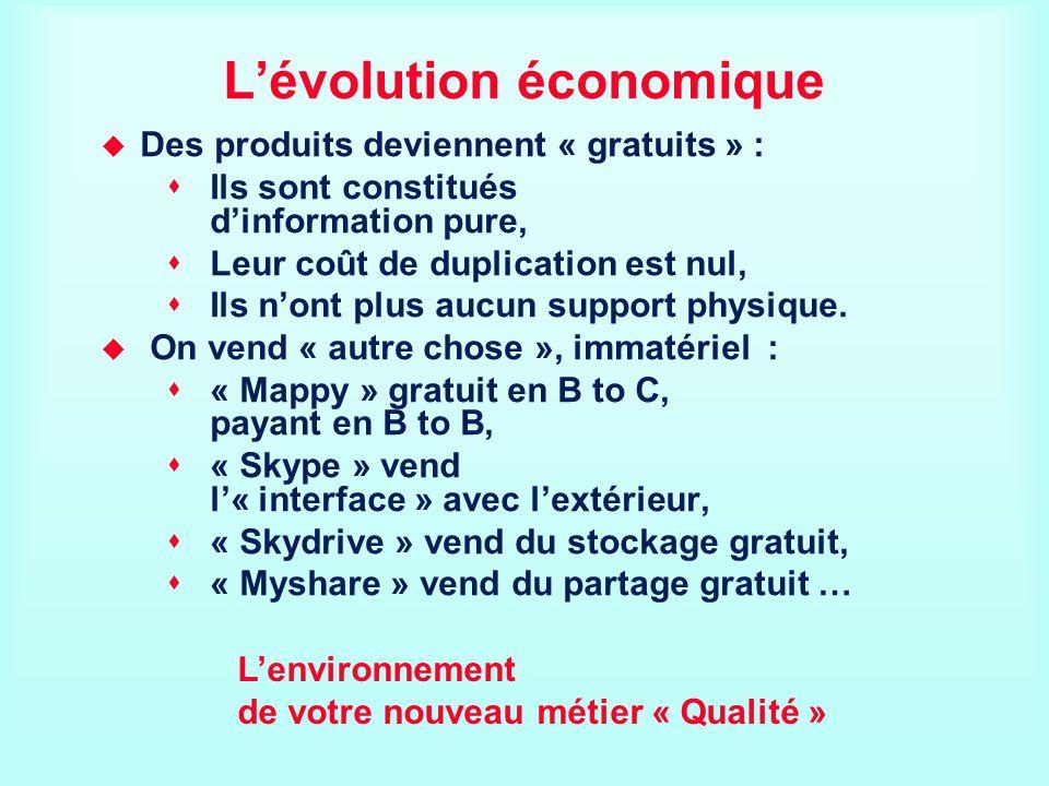 Lévolution économique Des produits deviennent « gratuits » : Ils sont constitués dinformation pure, Leur coût de duplication est nul, Ils nont plus au