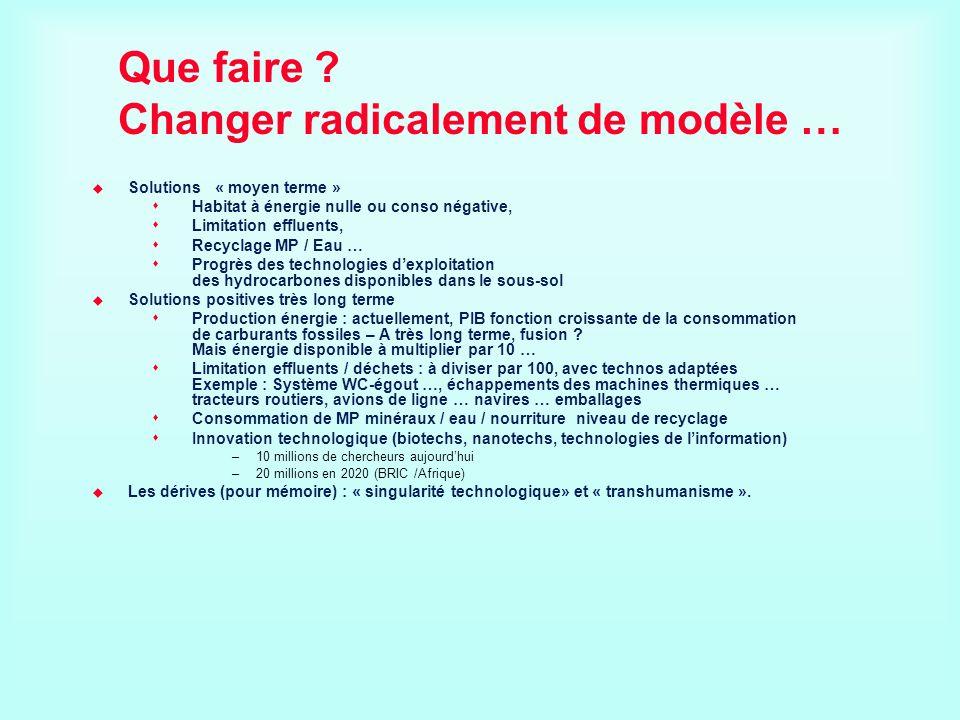Que faire ? Changer radicalement de modèle … Solutions « moyen terme » Habitat à énergie nulle ou conso négative, Limitation effluents, Recyclage MP /