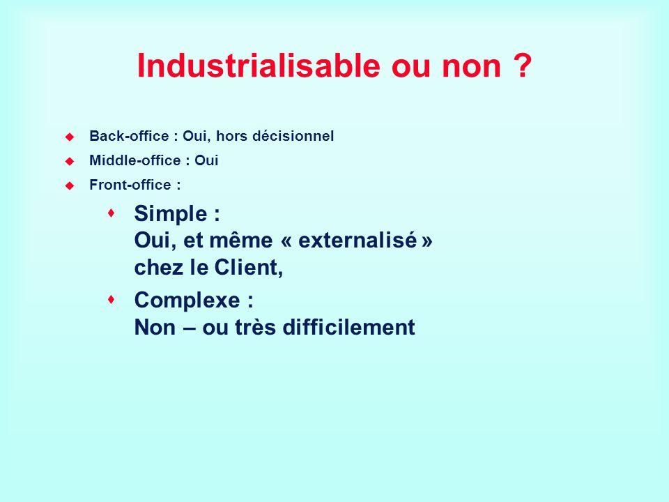 Industrialisable ou non ? Back-office : Oui, hors décisionnel Middle-office : Oui Front-office : Simple : Oui, et même « externalisé » chez le Client,