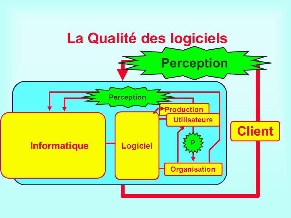 La Qualité des logiciels Informatique Logiciel Production Utilisateurs P Organisation Perception Client Perception