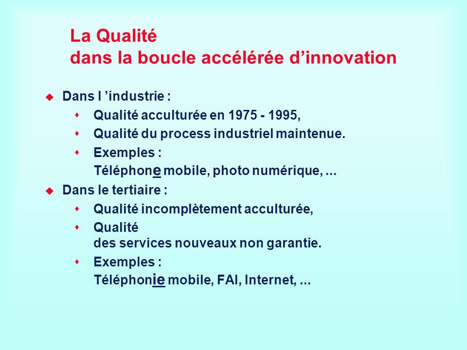 La Qualité dans la boucle accélérée dinnovation Dans l industrie : Qualité acculturée en 1975 - 1995, Qualité du process industriel maintenue. Exemple