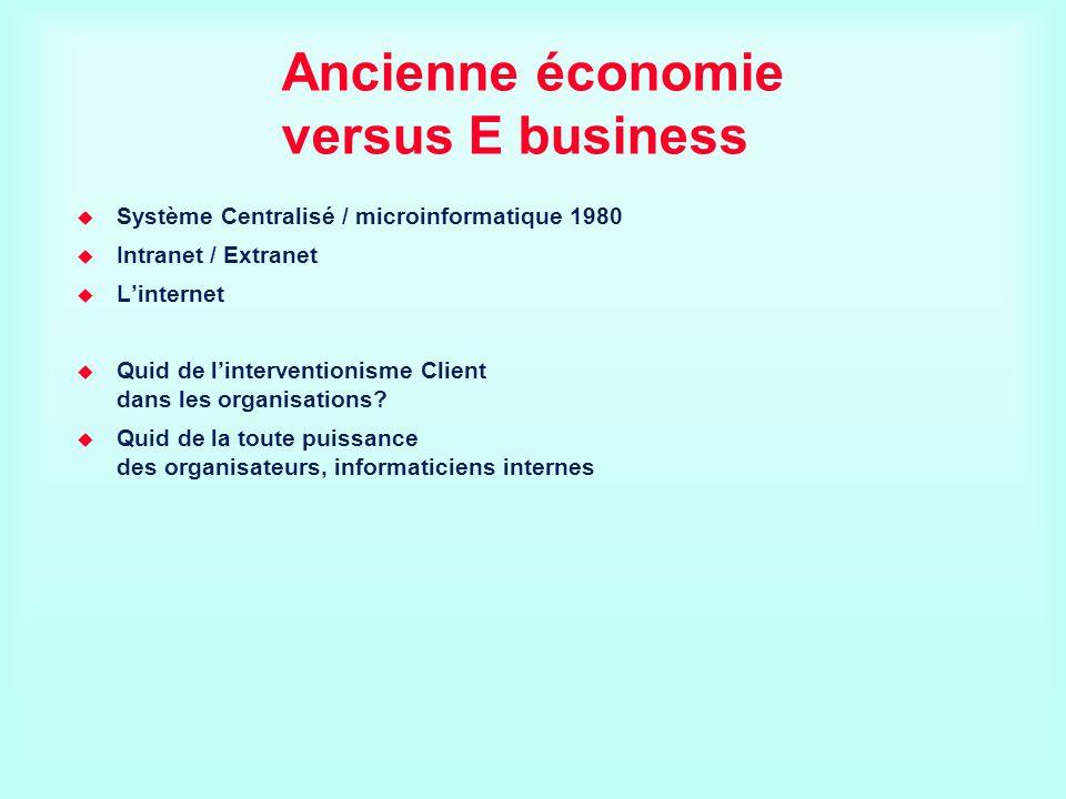 Ancienne économie versus E business Système Centralisé / microinformatique 1980 Intranet / Extranet Linternet Quid de linterventionisme Client dans le