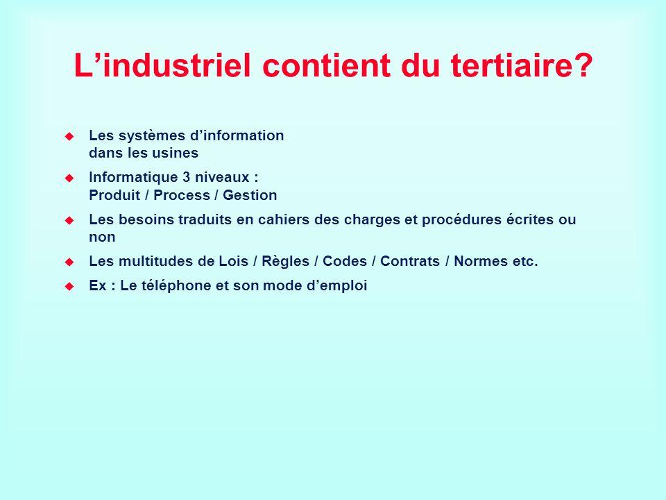 Lindustriel contient du tertiaire? Les systèmes dinformation dans les usines Informatique 3 niveaux : Produit / Process / Gestion Les besoins traduits