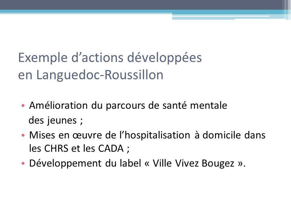 Exemple dactions développées en Languedoc-Roussillon Amélioration du parcours de santé mentale des jeunes ; Mises en œuvre de lhospitalisation à domicile dans les CHRS et les CADA ; Développement du label « Ville Vivez Bougez ».