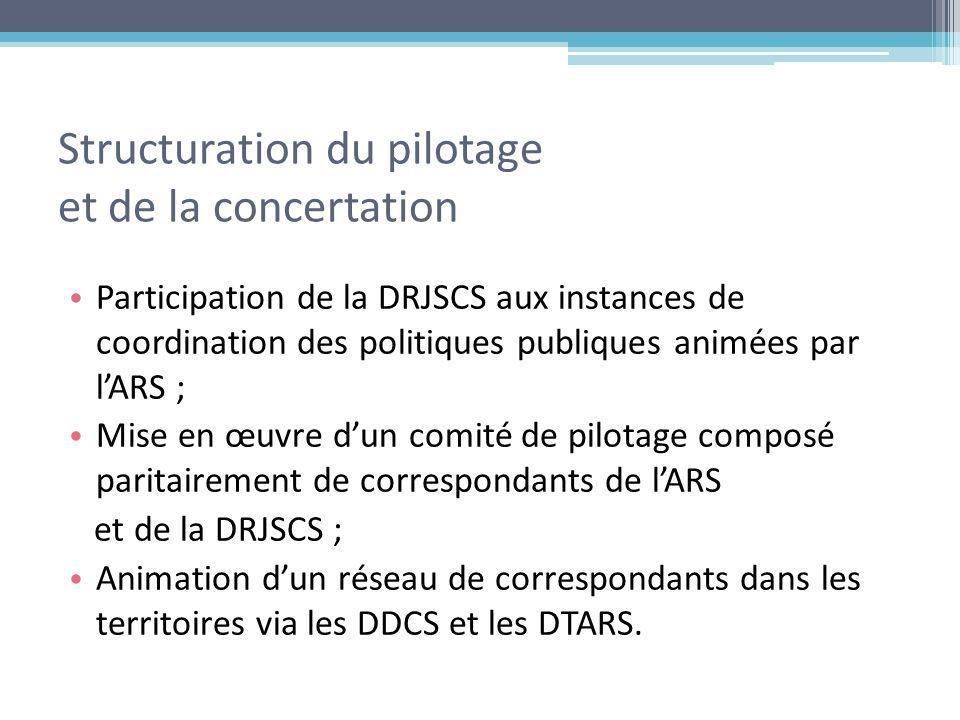 Structuration du pilotage et de la concertation Participation de la DRJSCS aux instances de coordination des politiques publiques animées par lARS ; Mise en œuvre dun comité de pilotage composé paritairement de correspondants de lARS et de la DRJSCS ; Animation dun réseau de correspondants dans les territoires via les DDCS et les DTARS.