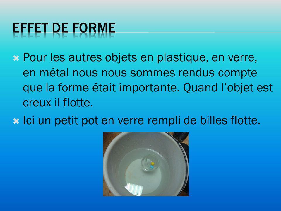 Pour les autres objets en plastique, en verre, en métal nous nous sommes rendus compte que la forme était importante. Quand lobjet est creux il flotte