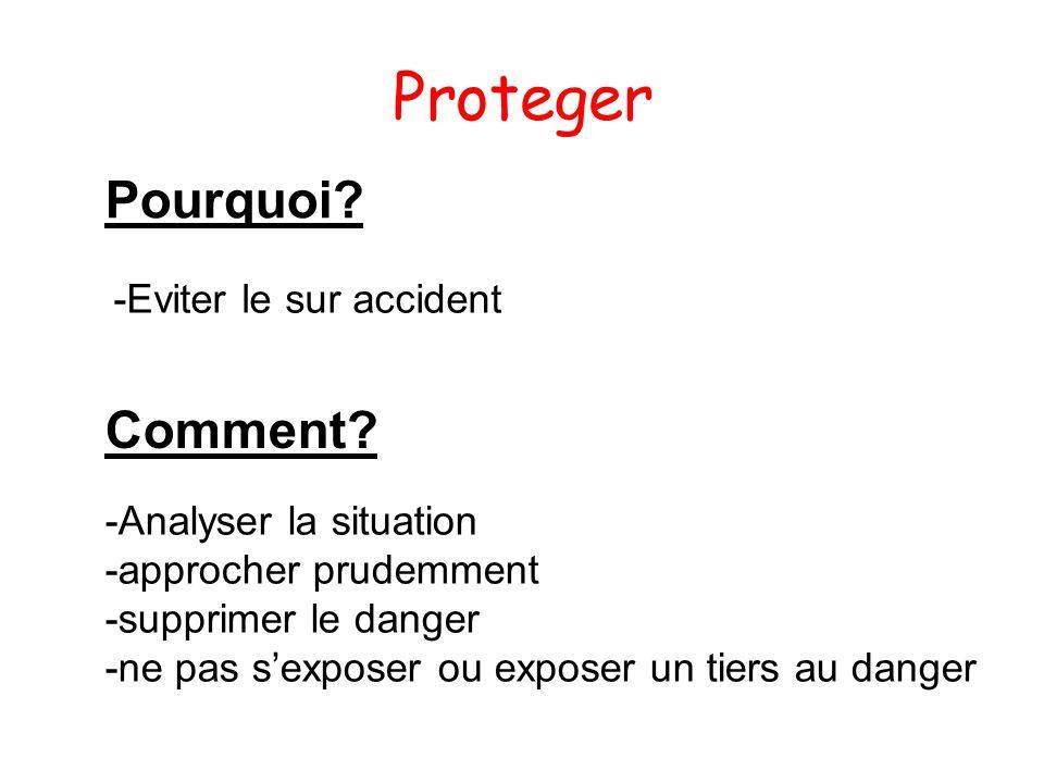 Proteger -Eviter le sur accident Pourquoi? Comment? -Analyser la situation -approcher prudemment -supprimer le danger -ne pas sexposer ou exposer un t