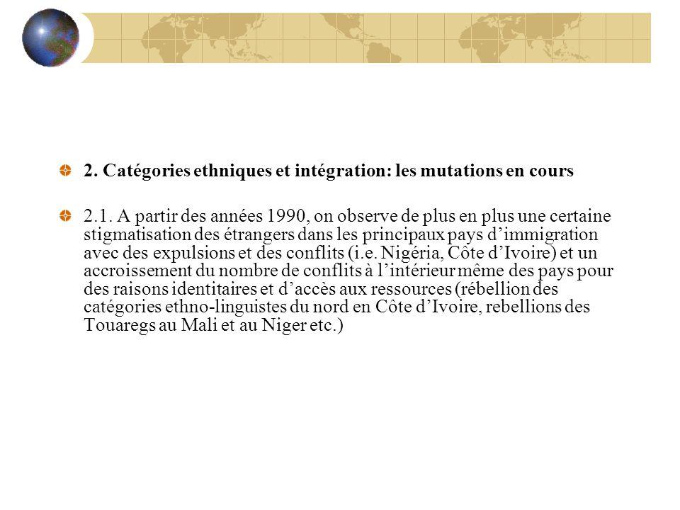 2. Catégories ethniques et intégration: les mutations en cours 2.1.